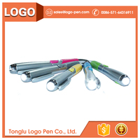 Wholesale china factory custom shape pen