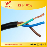 3 core flexible stranded copper conductor 25mm electric cable with low price