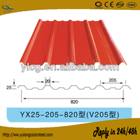 pre-painted corrugated metal roofing tile