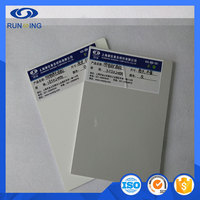 2016 stainless steel sheet in China