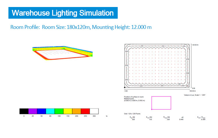 Warehouse Lighting Simulation 90 degree