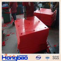 marine fender face panel,marine fender face panels,polyethylene uhmw buffer plate