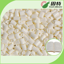 Hot Melt Adhesive Particles for Bookbinding