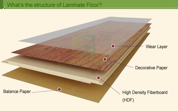 Anti Slip Spray For Laminate Floor : Non slip laminate flooring buy my