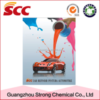 Auto refinish usage and easy-standing ceramic car paint coating