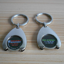 Europe shopping coin keychain with wishbone holder