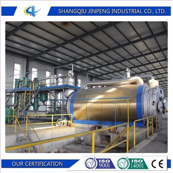 High Quality Waste Tyre and Used Plastic Waste Recycle Pyrolysis Equipment