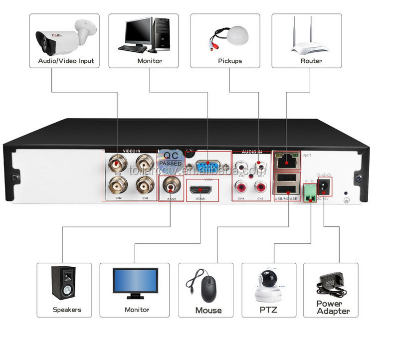 Best selling!!! night vision ahd outdoor camera 1080 8 channel ahd dvr security camera system