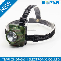 1w new Cordless LED mine cap lamp/Mining Cap Light/Head Lamp