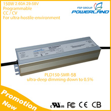 200W 3.2A 29-58V Dimmable Waterproof Led Driver for Street Lights
