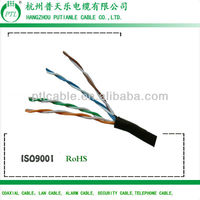 BC CCA Thin Cat 5e Cable