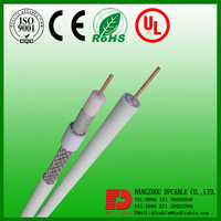 Hot Sell Competitive Price coaxial cable rg6 satellite tv internet