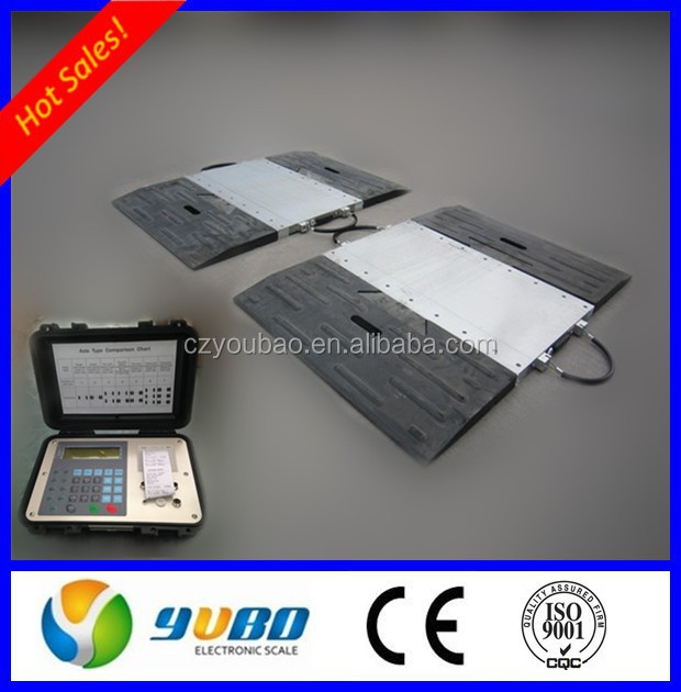 electronic portable axle weight scale
