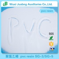 Quality-Assured Low Impurity Partical Pvc Resin High Density Polyethylene Price