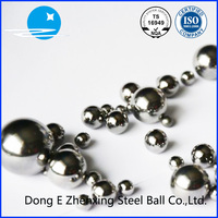 AISI 304 AISI 316 AISI 316L 4mm small metal stainless steel ball
