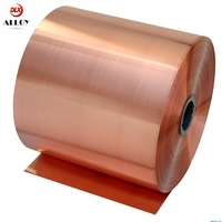 99.9% Pure copper tape / strip / foil
