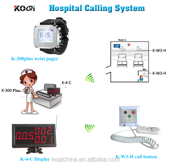 CE Approved 433.92mhz Wireless nurse calling system
