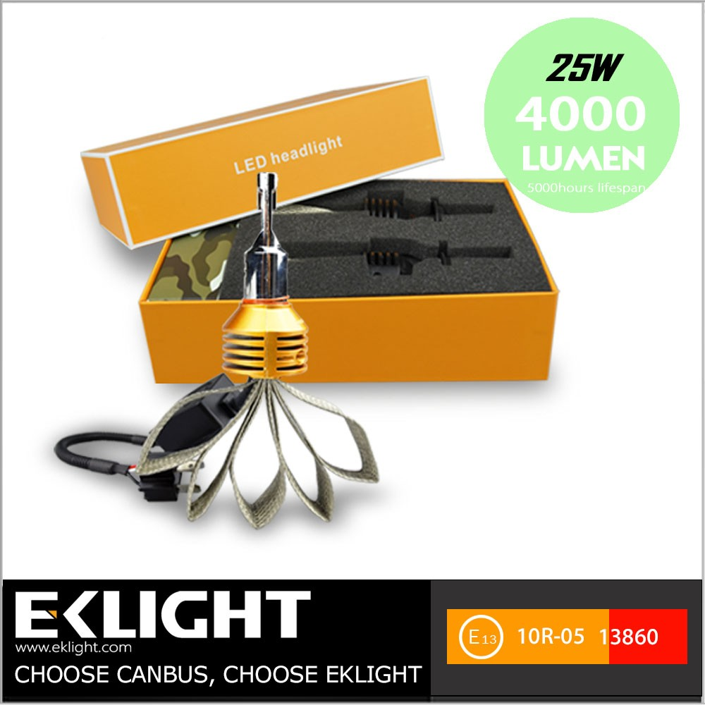 High Lumen 2200lm Led Motorcycle Headlight Bulb Super Bright