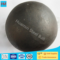 New Technology for Chrome Forged Steel Balls