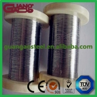 Chinese well-renowned manufacturer galvanized banding iron wire affordable price high quality