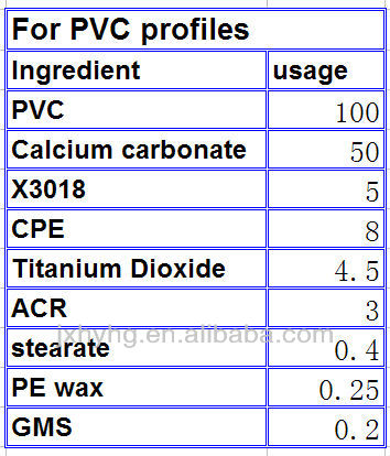 PVC internal lubricant Pe Wax Polyethylene Wax For Hot Melt Adhesive