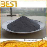 Best07 manufacturing raw material chromium powder,crom minerals