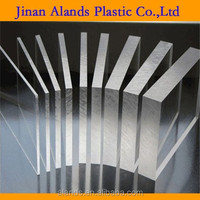 thermoplastic materials acrylic sheet