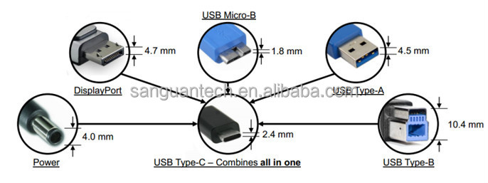 Aluminum alloy shell flat USB cable type-c to type-c with 18 months warranty