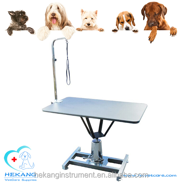 The leading market for high efficiency hot used low price dog groomer