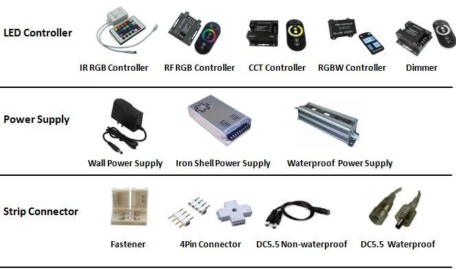 LED Strip Accessories.jpg