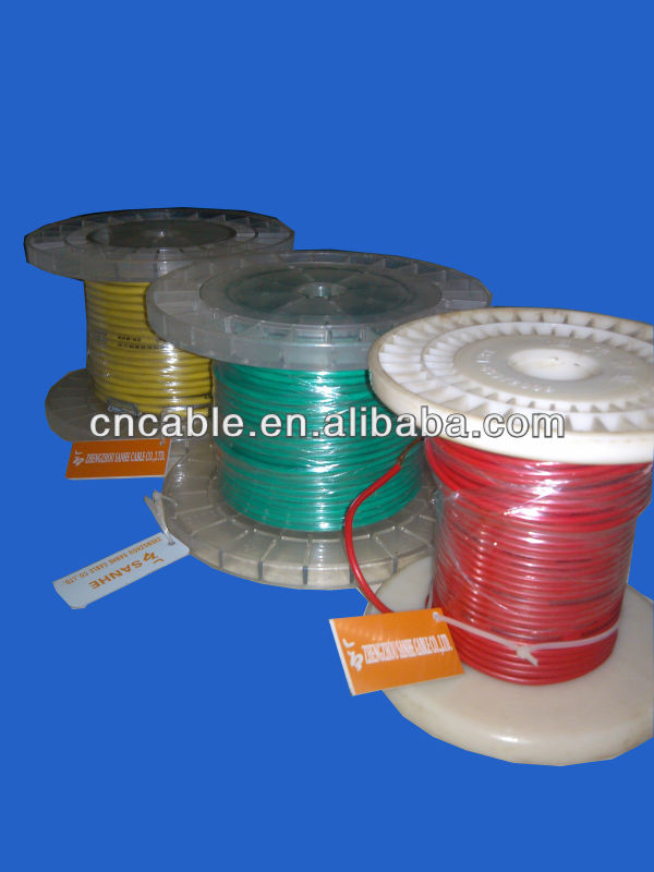 PVC wire/Copper conductor/BS/IEC