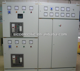 SICO electrical panel design