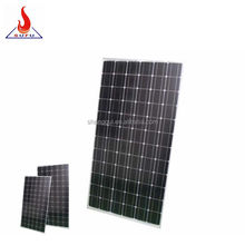 Qinhuangdao Junction box for solar cell panel