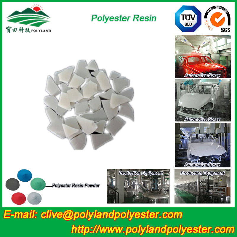 polyurethane resin coating g 40 paint car industry Polyland SGS certification