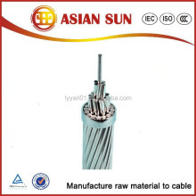 acsr core wire conductor ampacity specification
