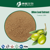 Dried olive leaves extract