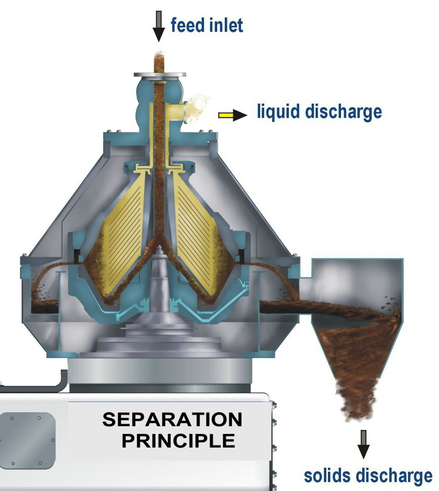 liquid liquid separation by disc bowl centrifuge Quality disc oil separator manufacturers & exporter - buy lower noise disc stack oil centrifuge separator used for liquid-solid separation from china manufacturer.