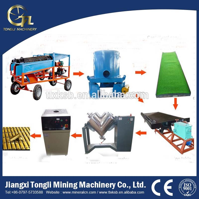 Tommerl Gold Wash Plant/ small scale gold mining equipment capacity for sale