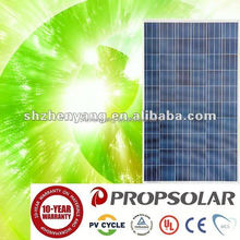 Good quality and high efficiency photovoltaic thermal