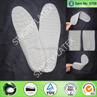 Negative Ion Nano Energy Insoles