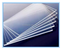 plexiglass/glass bottom boats for sale/ china plexiglass manufacturer