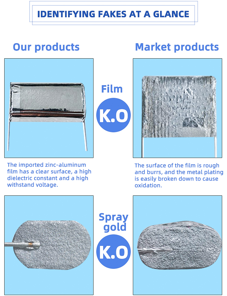 manufacture of supercapacitor