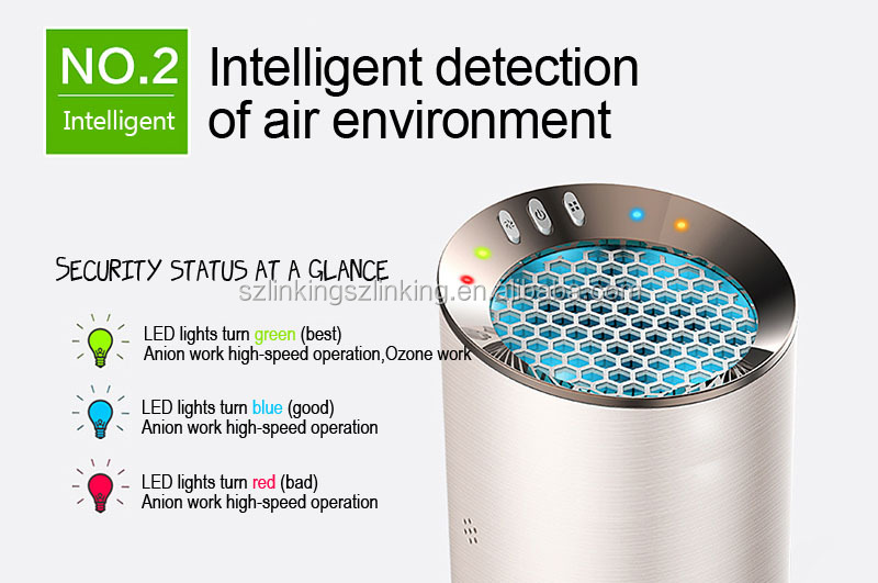 Alibaba best sellers smart car air purifier ,car hepa air purifier ionizer,car air purifier ionizer