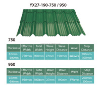 roof waterproofing sheet metal roof factory price