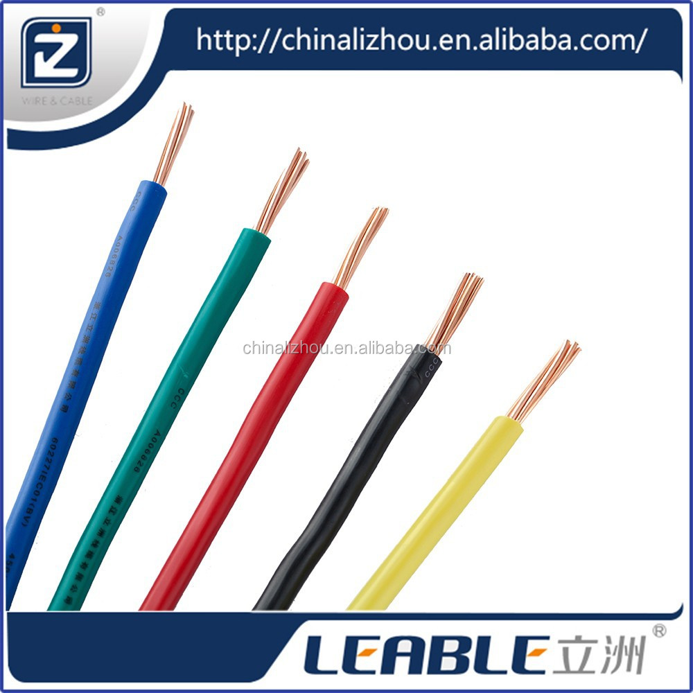 Beautiful Electrical House Wiring Materials Contemporary - Wiring ...