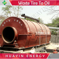 China Advanced waste tyre and plastic pyrolysis plant with new technology