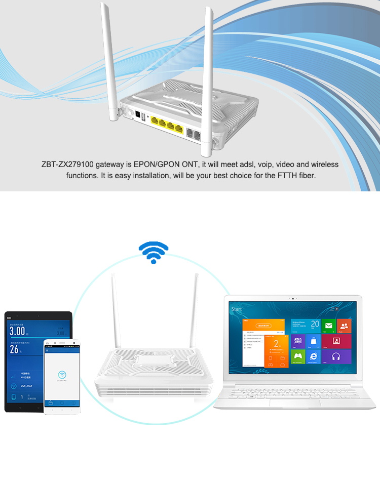 ZBT factory price onu gpon wifi ac 1GE 3FE 1port internet router