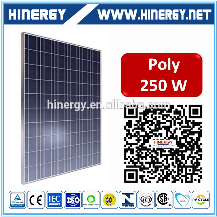Poly 250w wholesale solar panel best price 250watts solar panel 250w polysilicon solar panel china made