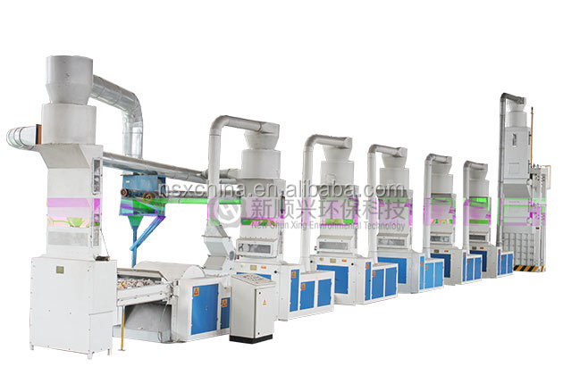High efficiency and output Recycling Machine Line NSX-FS500 textile recycling