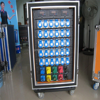 380V Electrical Supply For Pro Stage